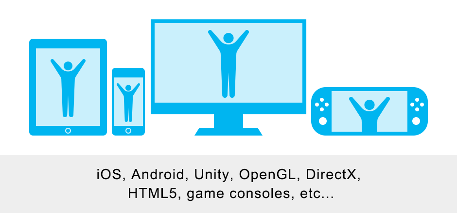 iOS, Android, Unity, OpenGL, DirectX, HTML5, game consoles, etc...