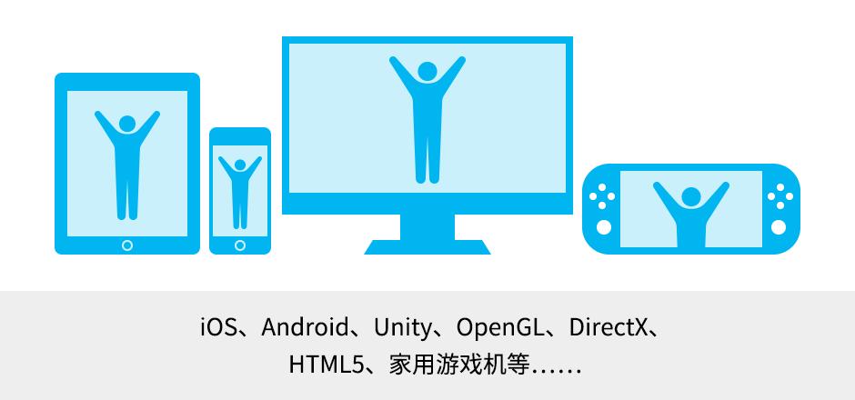 iOS、Android、Unity、OpenGL、DirectX、HTML5、家用游戏机等…… etc...