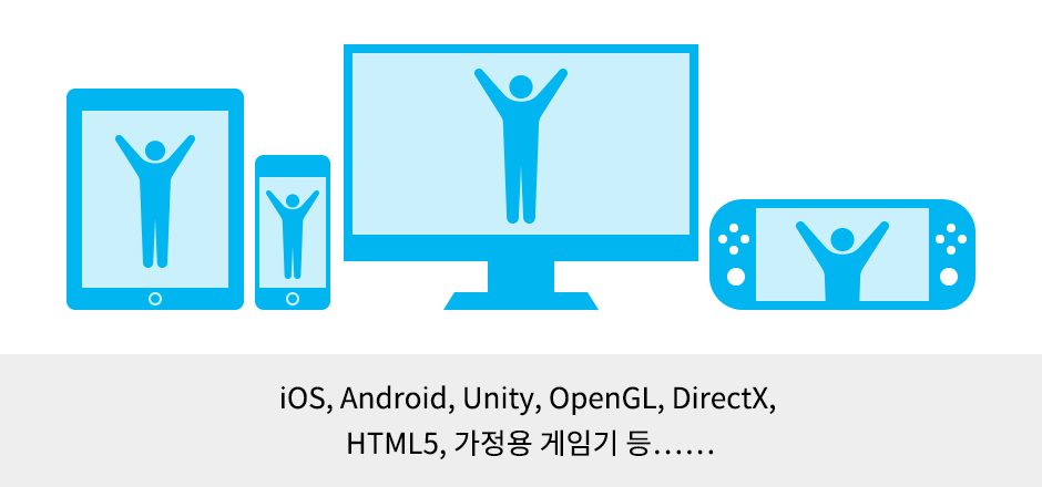 iOS, Android, Unity, OpenGL, DirectX, HTML5, 가정용 게임기 등